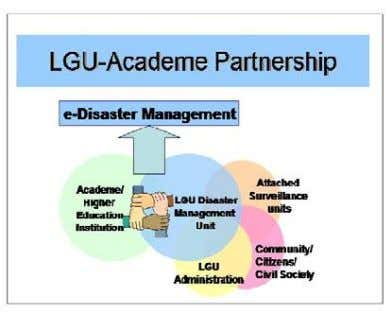 of the community and developing cost-effective solutions. Figure 5. The LGU-Academe Partnership Model In the