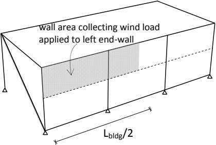 wall area collecting wind load applied to left end ‐wall L bldg /2