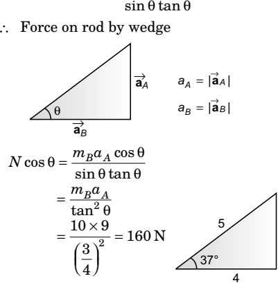 sin θ tan θ ∴ Force on rod by wedge → → a A |
