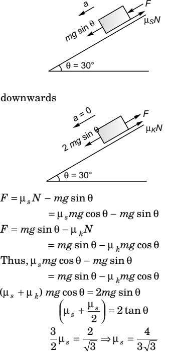 F µ S N θ = 30° Force required to just slide downwards F µ