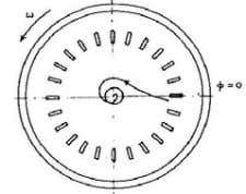 core flow and mantles flow. 1-a Stationary vortex chamber 1-b Fig. 1 Rotating vortex chamber Vortex