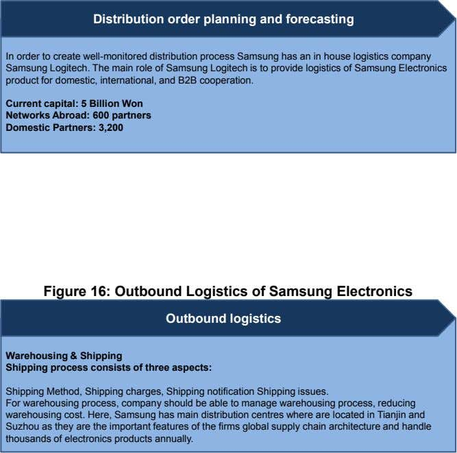 Distribution order planning and forecasting In order to create well-monitored distribution process Samsung has an