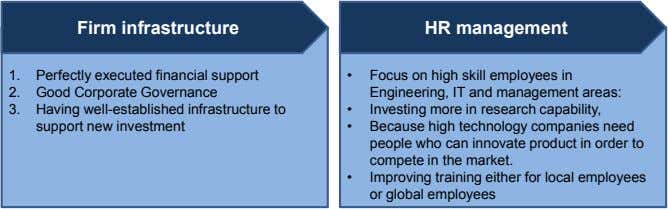 Firm infrastructure HR management 1. Perfectly executed financial support 2. Good Corporate Governance • Focus