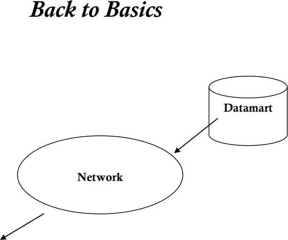 Back to Basics Datamart Network