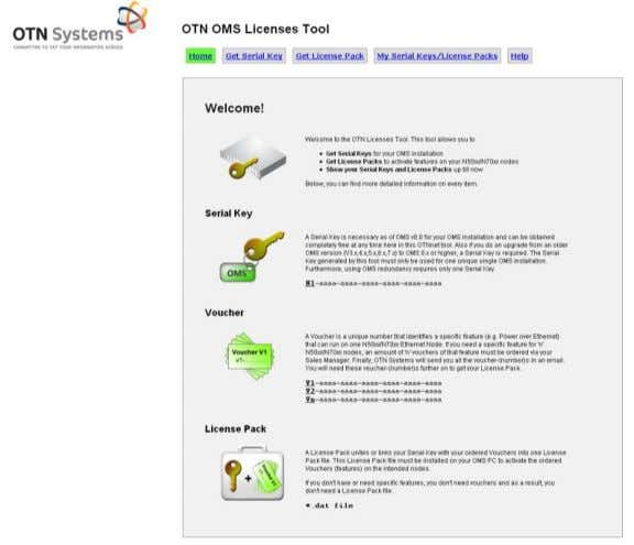 Project Selection List . A screenshot of the OTN OMS Licenses Tool can be found in