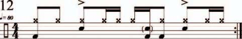 "note on the ""e"" of 3. It also has a hi-hat variation. If you really want"