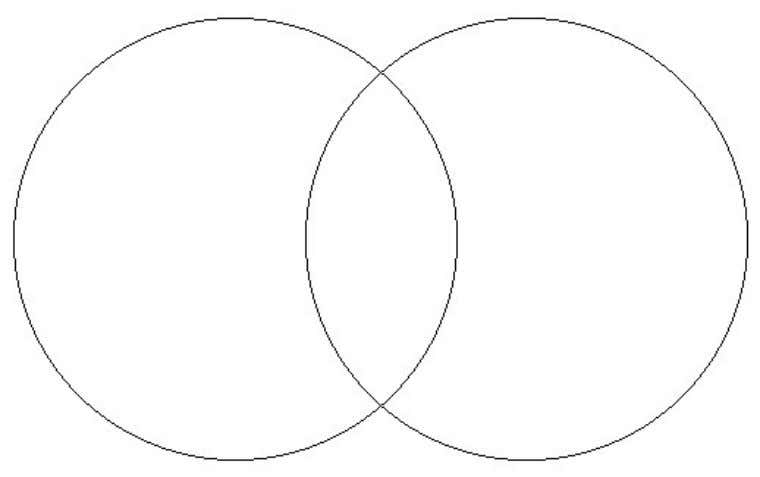 Venn Diagram: Characteristics of Landslides Select any two of the landslides described at the Web addresses