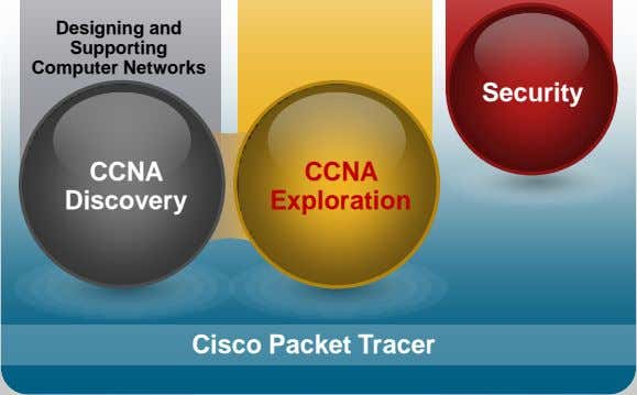 Security Discovery Exploration Cisco Packet Tracer