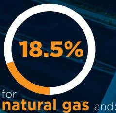 18.5% for natural gas and: