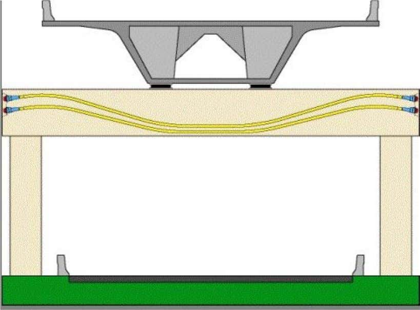 similar type to repair, or rehabilitate a damaged structure. Figure 1.17 - Post-Tensioning in Straddle Bents