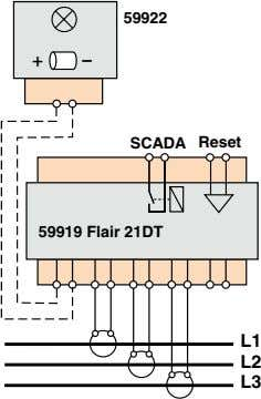 59922 59922 + + SCADA SCADA Reset Reset 59919 59919 Flair 21DT Flair 21DT L1