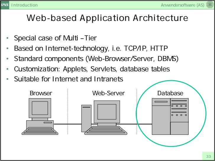 Introduction Anwendersoftware (AS) Web-based Application Architecture • Special case of Multi –Tier • Based on