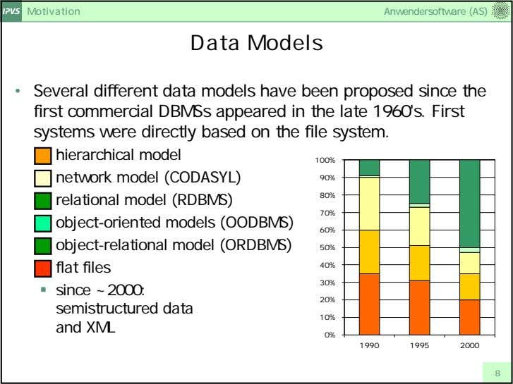 Motivation Anwendersoftware (AS) Data Models • Several different data models have been proposed since the