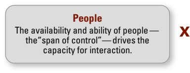"People The availability and ability of people — the""span of control""— drives the capacity for"