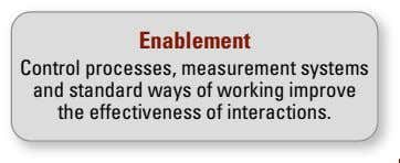 Enablement Control processes, measurement systems and standard ways of working improve the effectiveness of