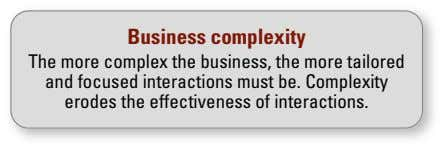 Business complexity The more complex the business, the more tailored and focused interactions must be.