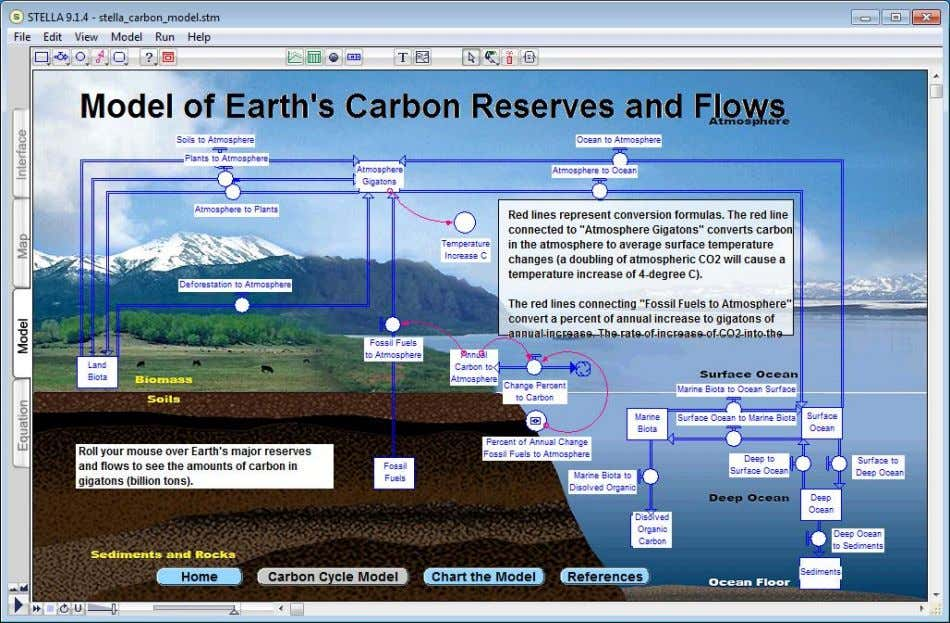 Possible Research Project: Earth's Carbon Cycle and Global Warming