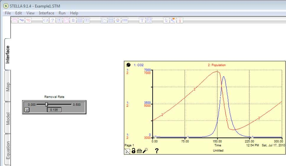 CO2 model (continued) 1. Go to Interface Level 2. Run the model for different values of