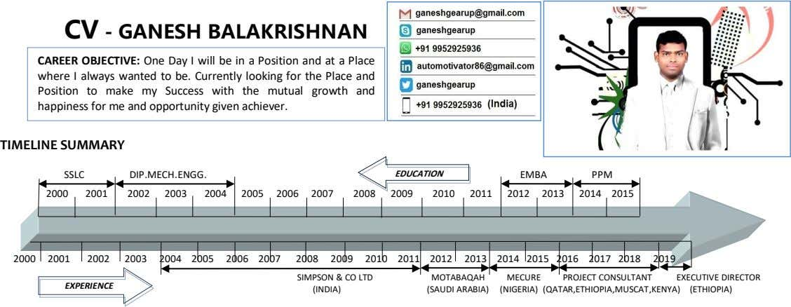 CV - GANESH BALAKRISHNAN CAREER OBJECTIVE: One Day I will be in a Position and at