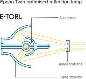 Epson Twin optimised reflection lamp Sub mirror Aspherical lens Ellipse reflector
