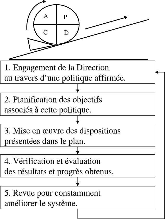 A P C D 1. Engagement de la Direction au travers d'une politique affirmée. 2.