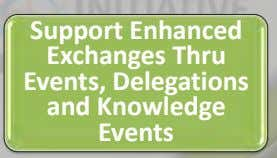 Support Enhanced Exchanges Thru Events, Delegations and Knowledge Events
