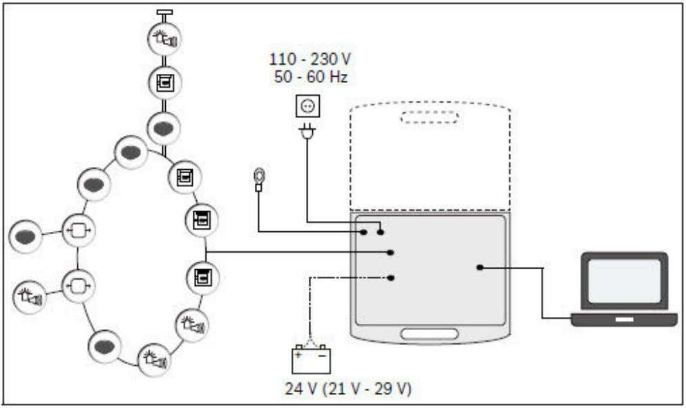 a suitable loca- tion that allows for cable strain relief. Figure 4.1: Test device setup, battery