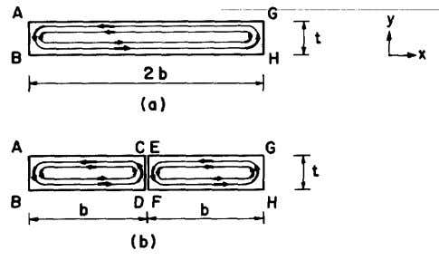 Fig. 2. Shear distribution in a narrow rectangular section Fig. 3. Comparison of two rectangular sections