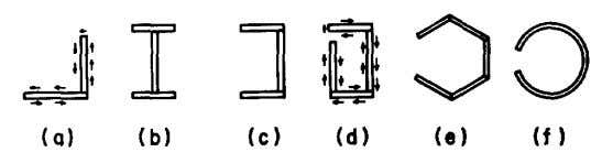 Fig. 4. Examples of sections consisting of narrow rectangles Since torsional rigidity of a rectangular