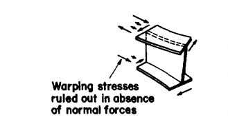 9). In closed sections normal stresses are not essential 49 Fig. 9. Warping stresses of a