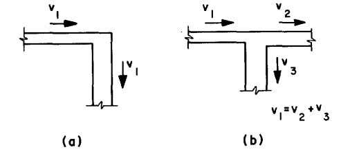Fig. 15. Parts of section capable of absorbing torsion Fig. 16. Condition of equilibrium at junctions