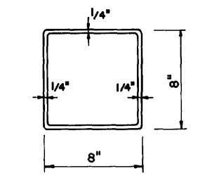 while the main system acts in pure shear as shown before. Fig. 19. Hollow square section
