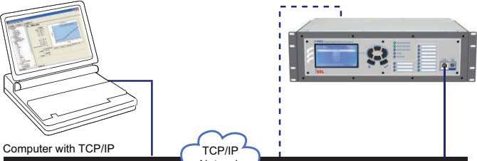Computer with TCP/IP TCP/IP