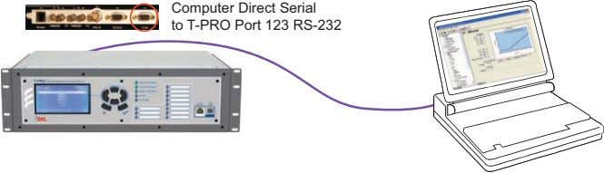Computer Direct Serial to T-PRO Port 123 RS-232