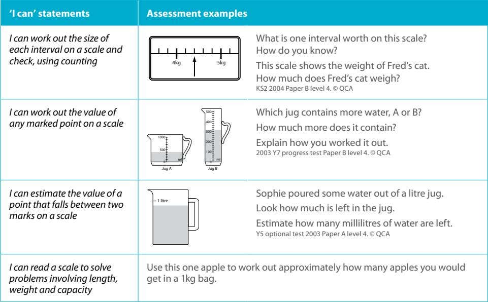 'I can' statements Assessment examples I can work out the size of What is one