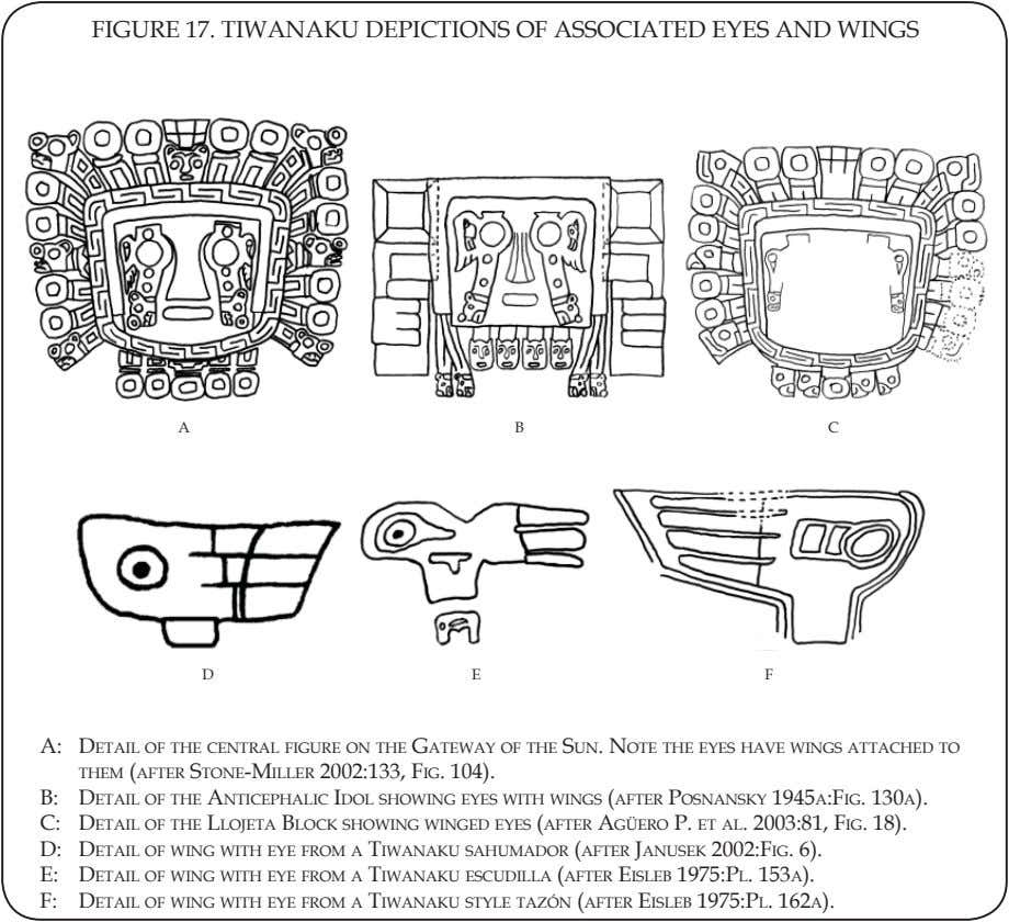 FIGURE 17. TIWANAKU DEPICTIONS OF ASSOCIATED EYES AND WINGS A B C DE F A: