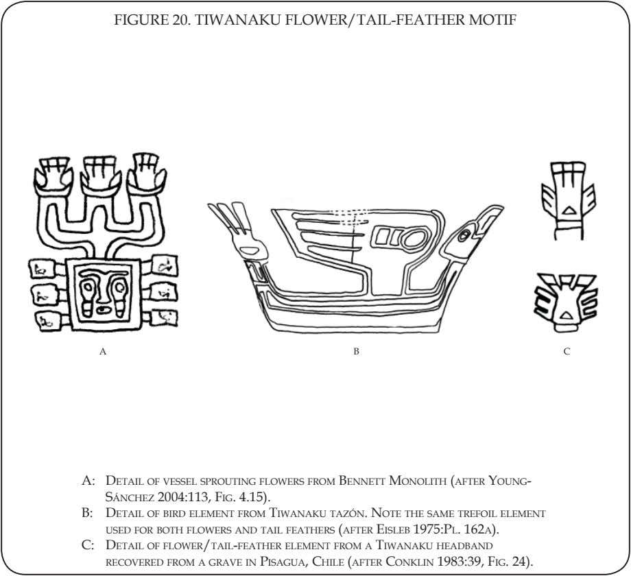 FIGURE 20. TIWANAKU FLOWER/TAIL-FEATHER MOTIF A B C A: DETAIL OF VESSEL SPROUTING FLOWERS FROM