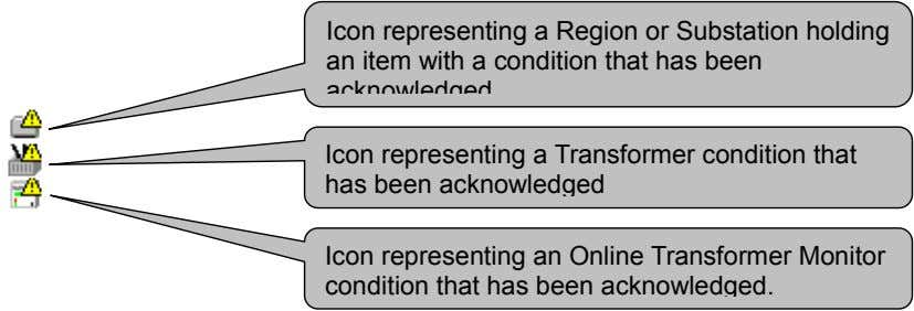 Icon representing a Region or Substation holding an item with a condition that has been