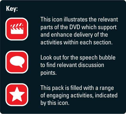 Key: This icon illustrates the relevant parts of the DVD which support and enhance delivery