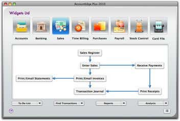 of the Sales command centre in AccountEdge Plus. Each command centre contains a row of icons
