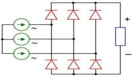increased due to less losses as compared to other methods. Fig. 6: Three Phase Bridge Rectifier.
