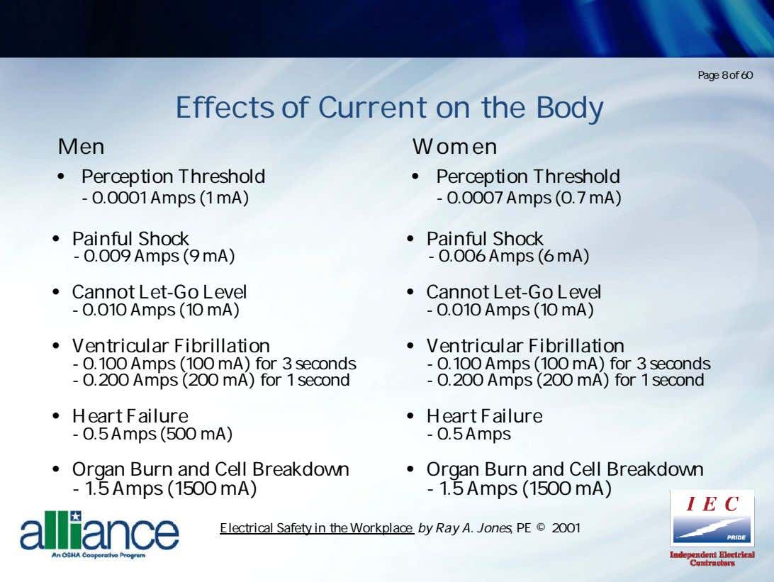 Page 8 of 60 Effects of Current on the Body Men Women • Perception Threshold