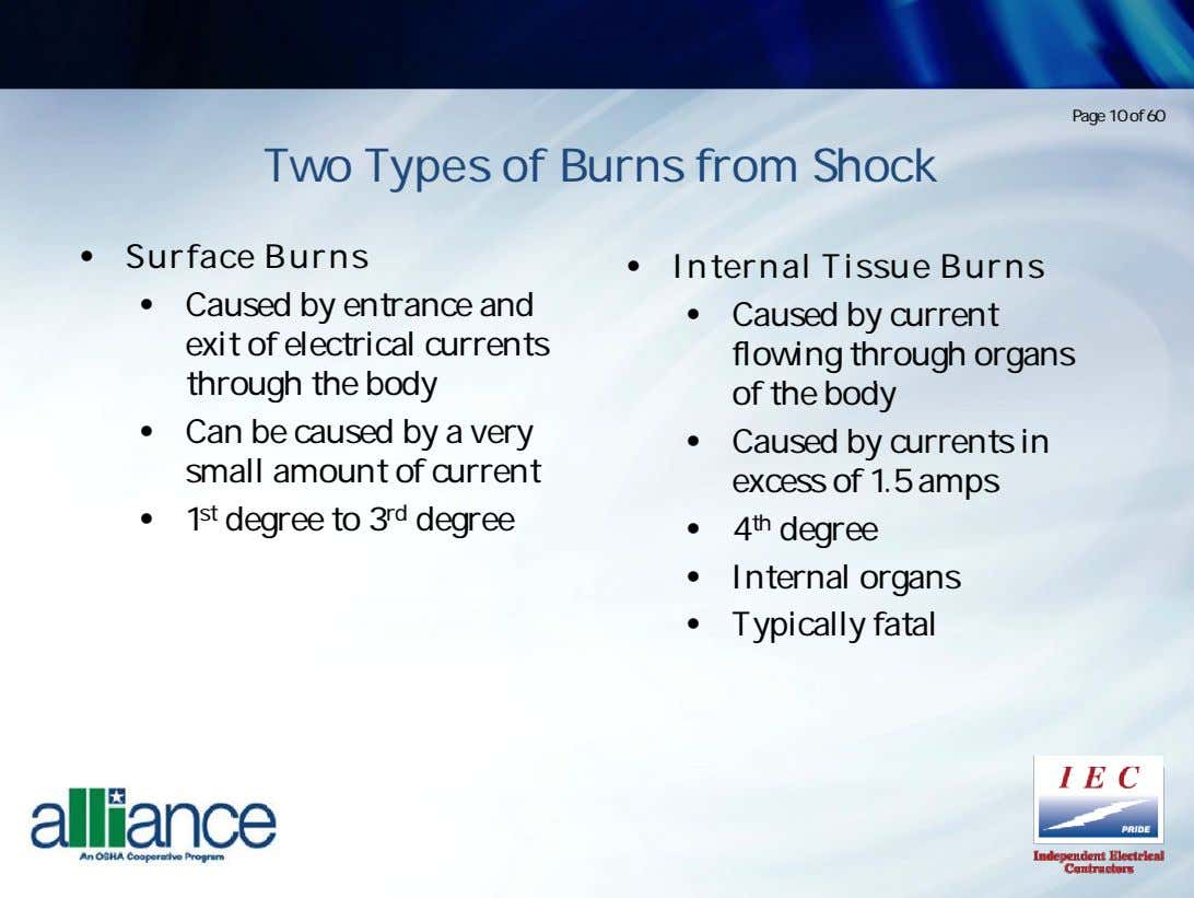 Page 10 of 60 Two Types of Burns from Shock • S ur ace f