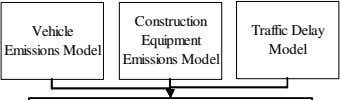 Construction Vehicle Traffic Delay Equipment Emissions Model Model Emissions Model