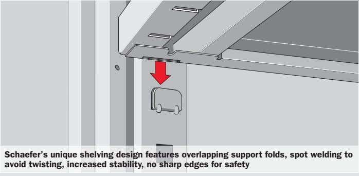 Schaefer's unique shelving avoid twisting, increased design features overlapping support folds, spot welding to