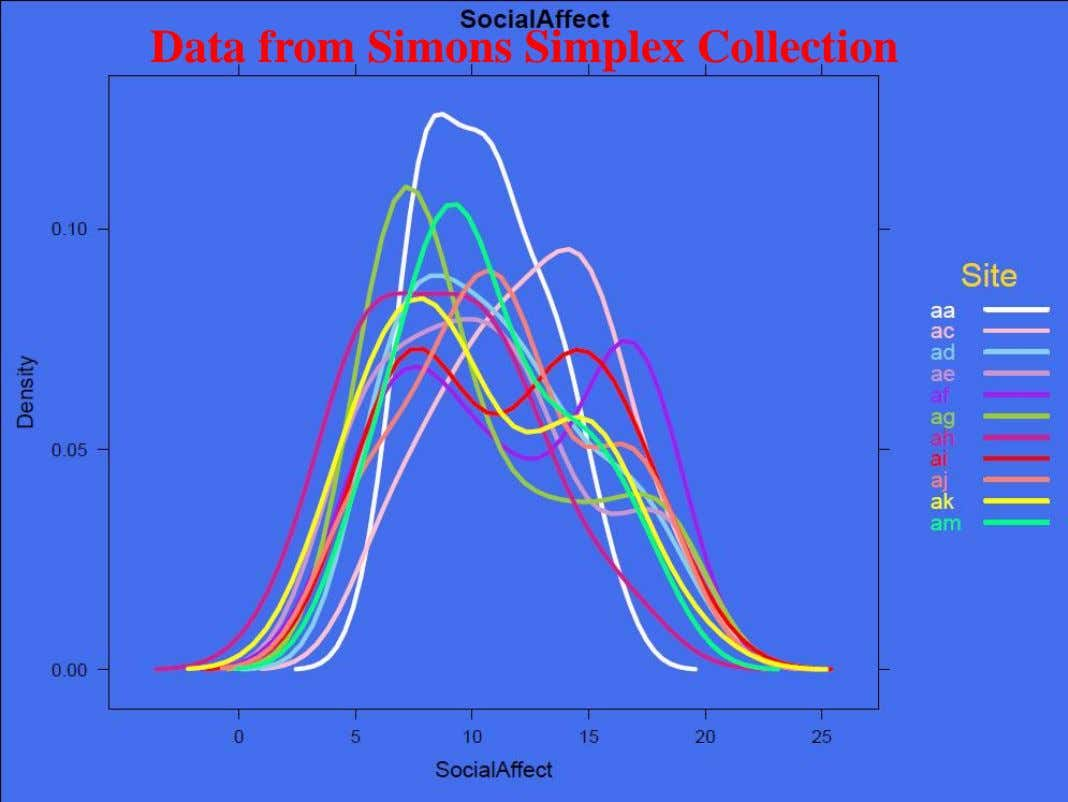 Data from Simons Simplex Collection