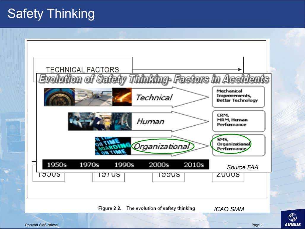 Safety Thinking Source FAA ICAO SMM Operator SMS course Page 2