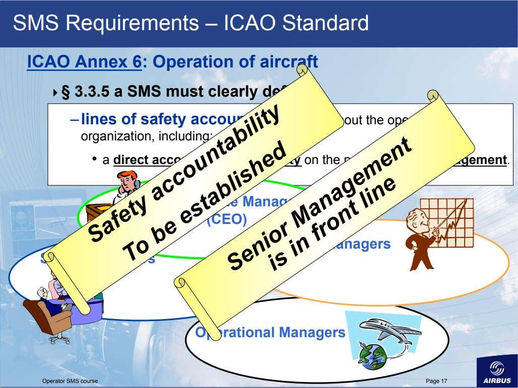 SMS Requirements – ICAO Standard ICAO Annex 6: Operation of aircraft   § 3.3.5 a