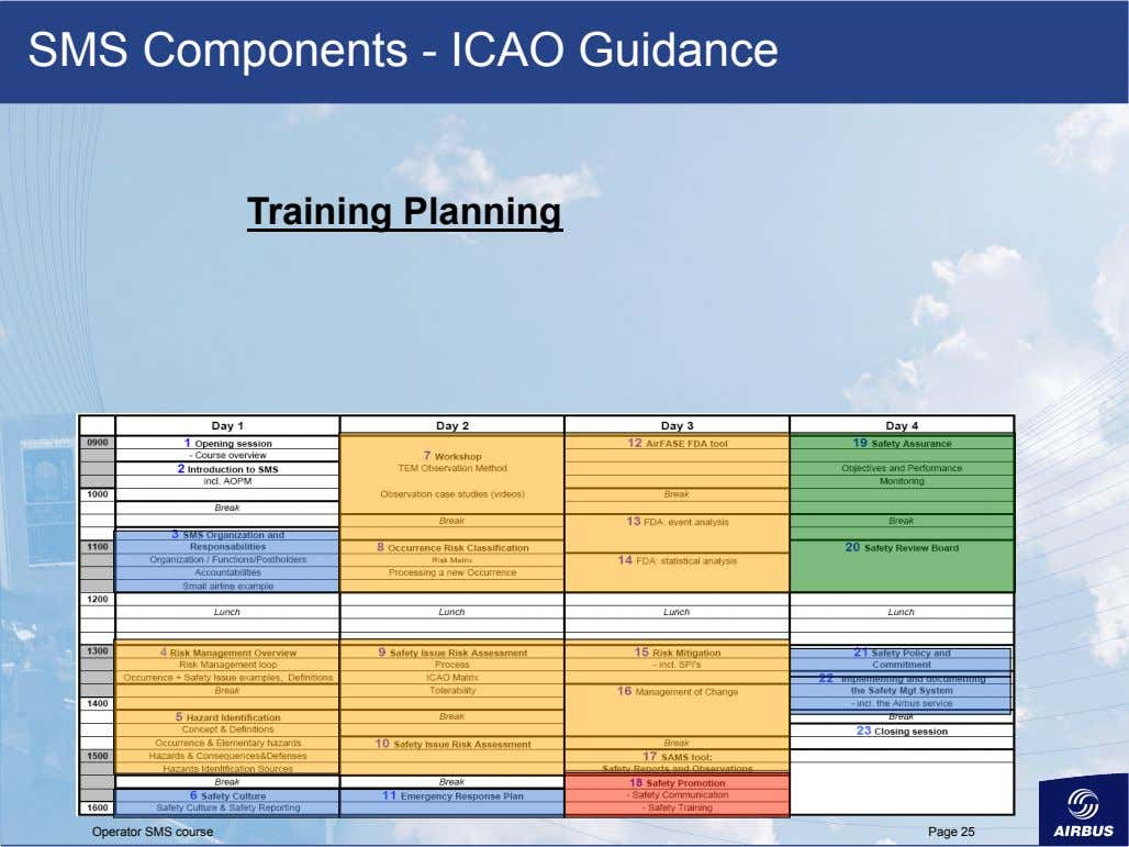 SMS Components - ICAO Guidance Training Planning Operator SMS course Page 25