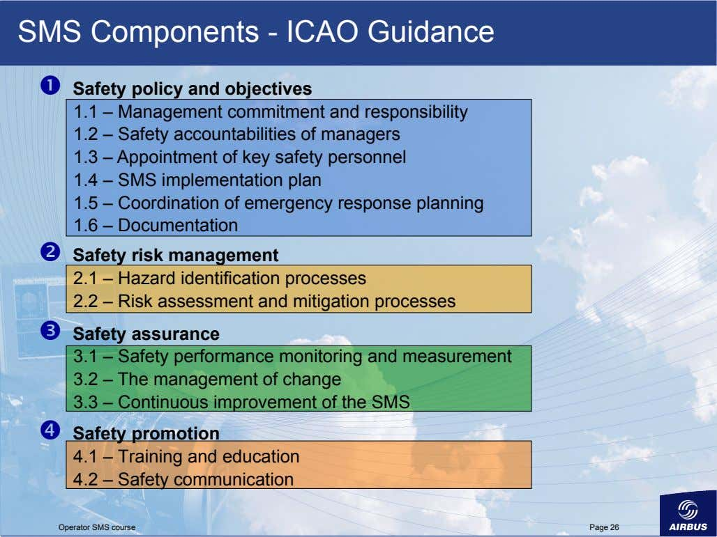 SMS Components - ICAO Guidance   Safety policy and objectives 1.1 – Management commitment and